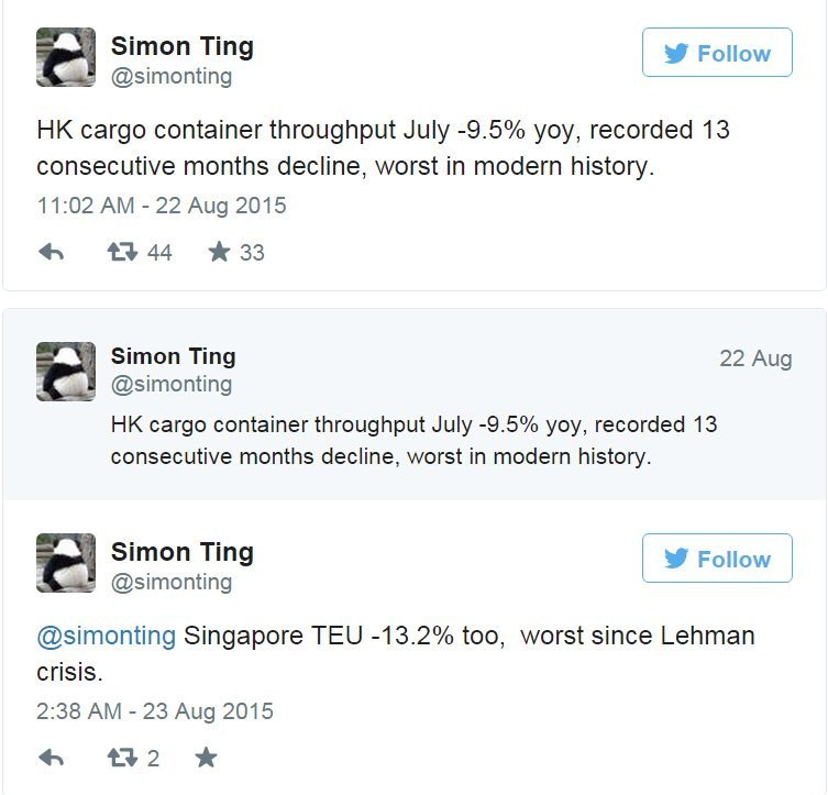 Simon Ting Tweets